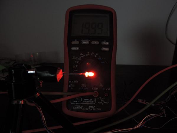 Dioda led 3mm czerwona przeźroczysta - pomiary