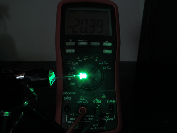 Dioda led płaska 3mm zielona - pomiary