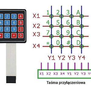 Klawiatura membranowa 4x4 - Arduino - wyprowadzenia